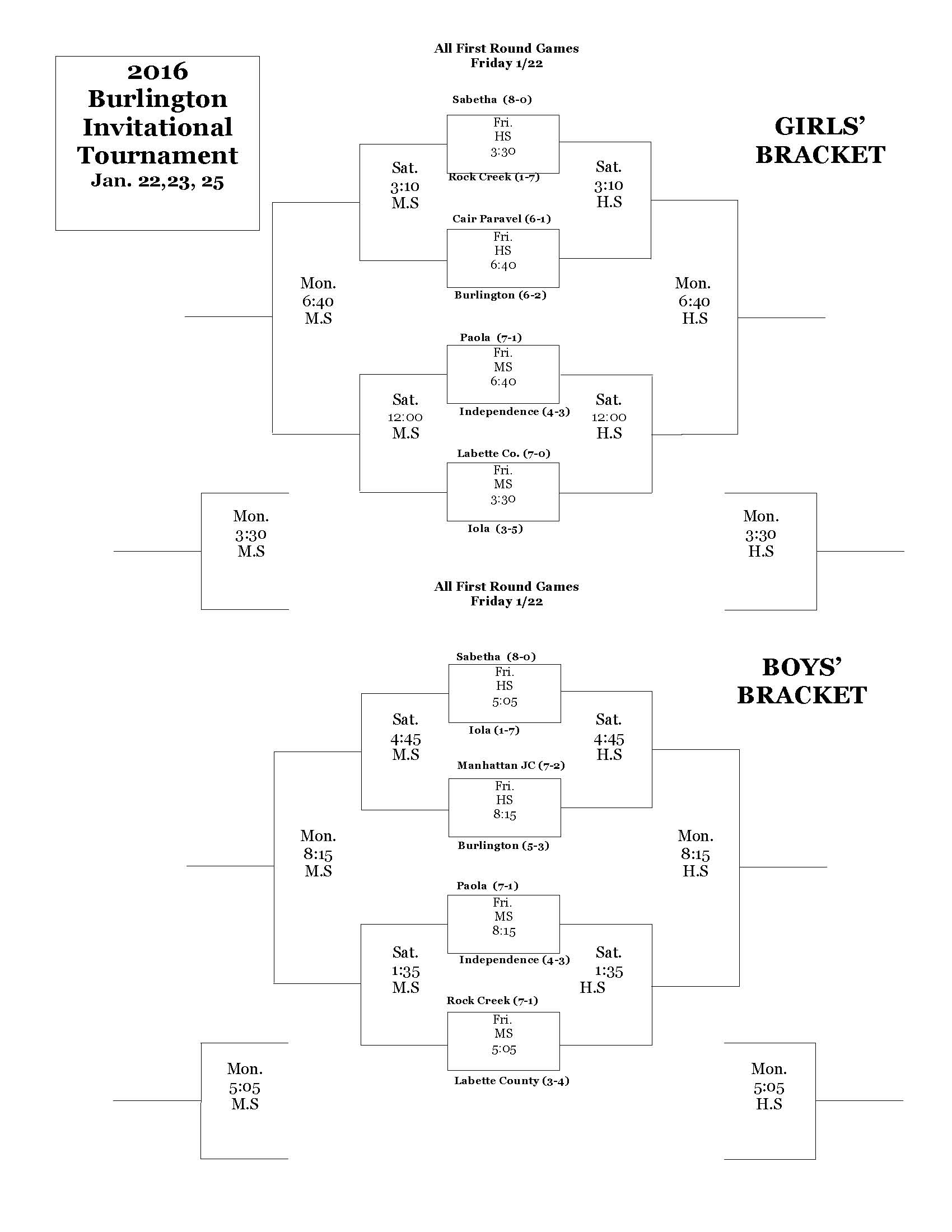 The Coffey County Republican Online Power Seat Wiring Diagram Of 1957 Ford Lincoln 4 Way For Some Schools Scheduled To Compete In Tournament Schedule Has Been Pushed Back And Will Now Be Played Jan